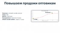 Оптовый сайт (число онлайн заявок выросло в 3 раза)