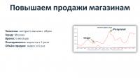 Интернет-магазин обуви (рост продаж с поиска в 6 раз)