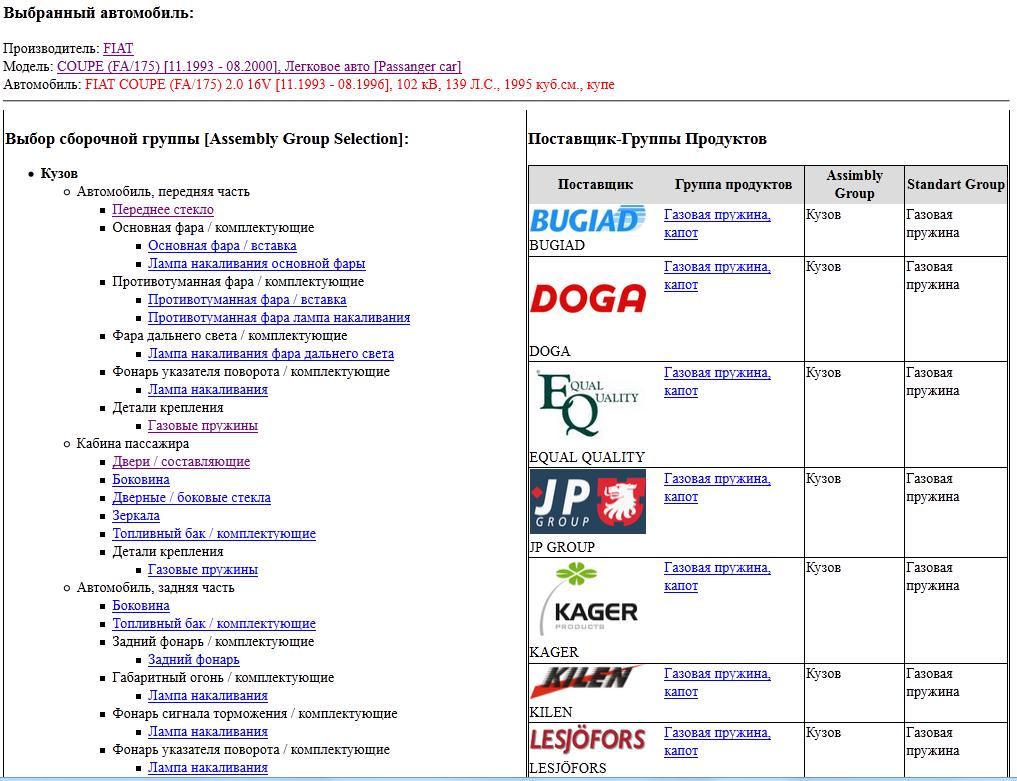 TecDoc экспорт в MySQL