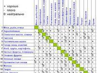 Индивидуальный скрипт мониторинга цен конкурентов – работать с ценами...