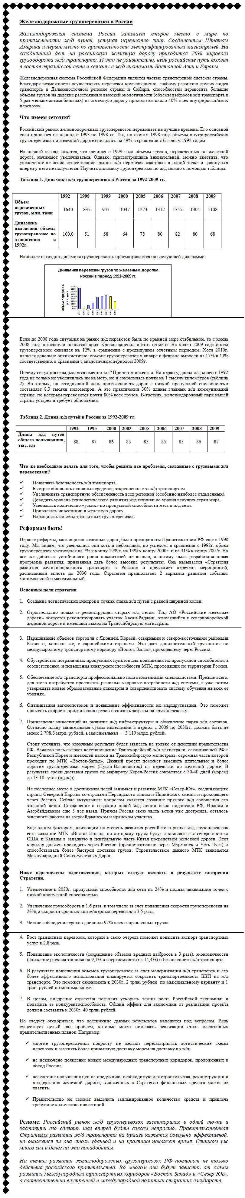 Железнодорожные грузоперевозки России, аналитика