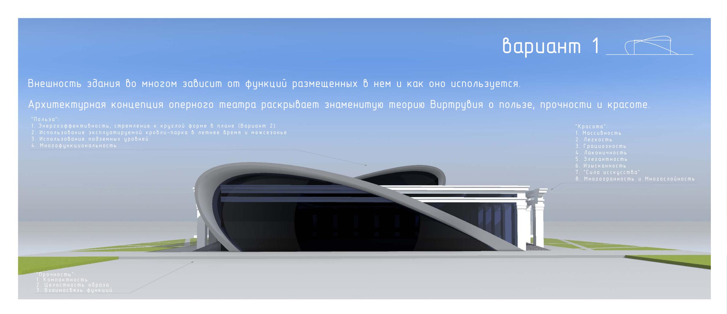 Разработка архитектурной концепции театра оперы и балета фото f_50352ede6edc440a.jpg