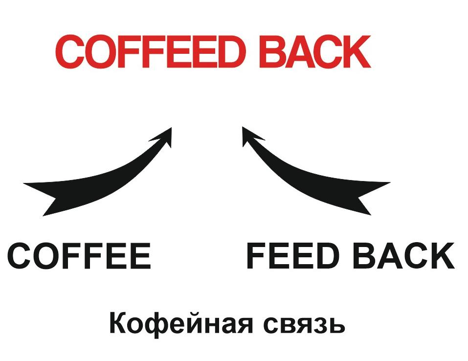 [Нейминг] Кофейня фото f_7725eeb6987c628b.png