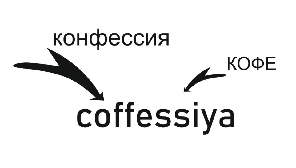 [Нейминг] Кофейня фото f_8045eeb697aabf6c.png