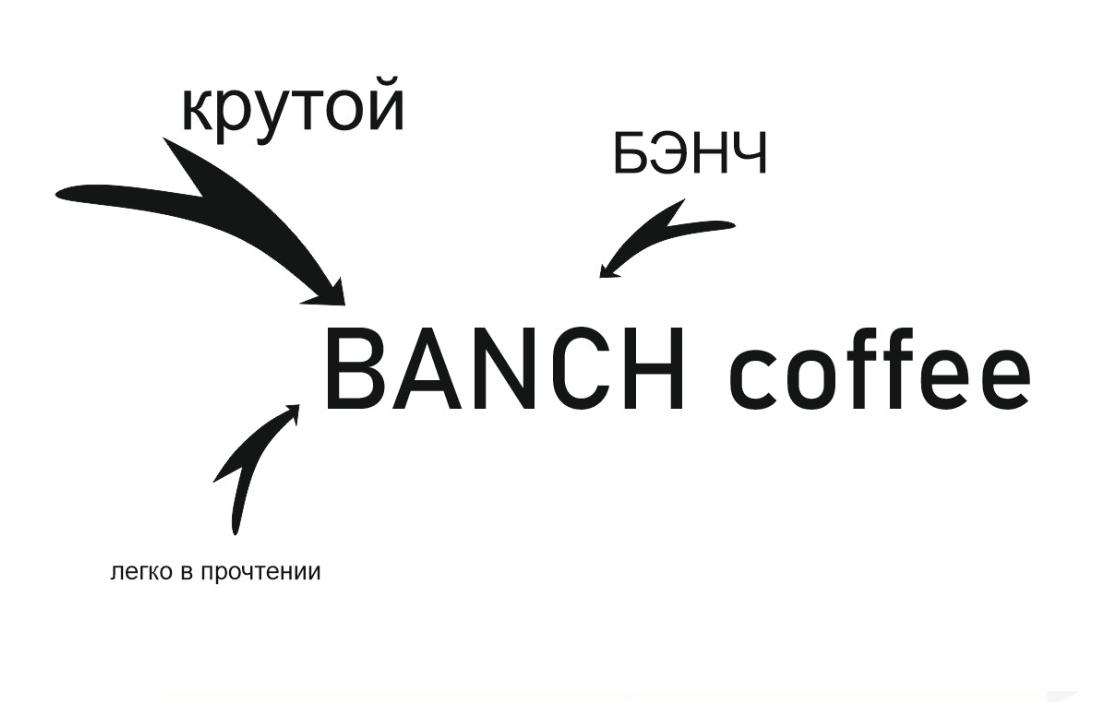 [Нейминг] Кофейня фото f_8675eeb695e0dc14.png