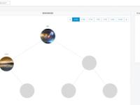 Сайт mlm, матричная система
