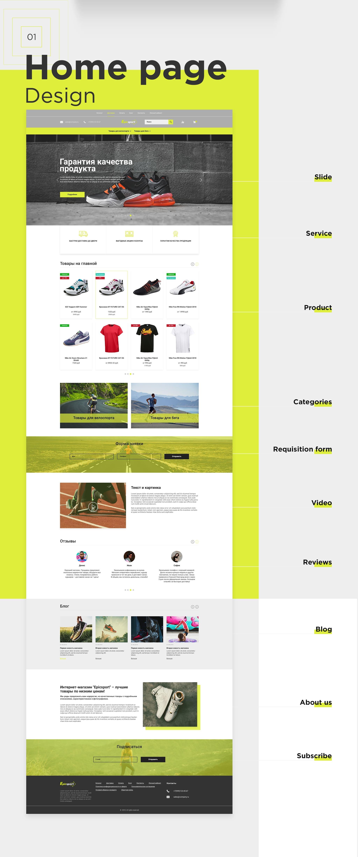 Разработка Логотипа и  адаптивного дизайна для спортивного интернет магазина