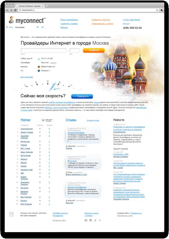 myconnect.ru