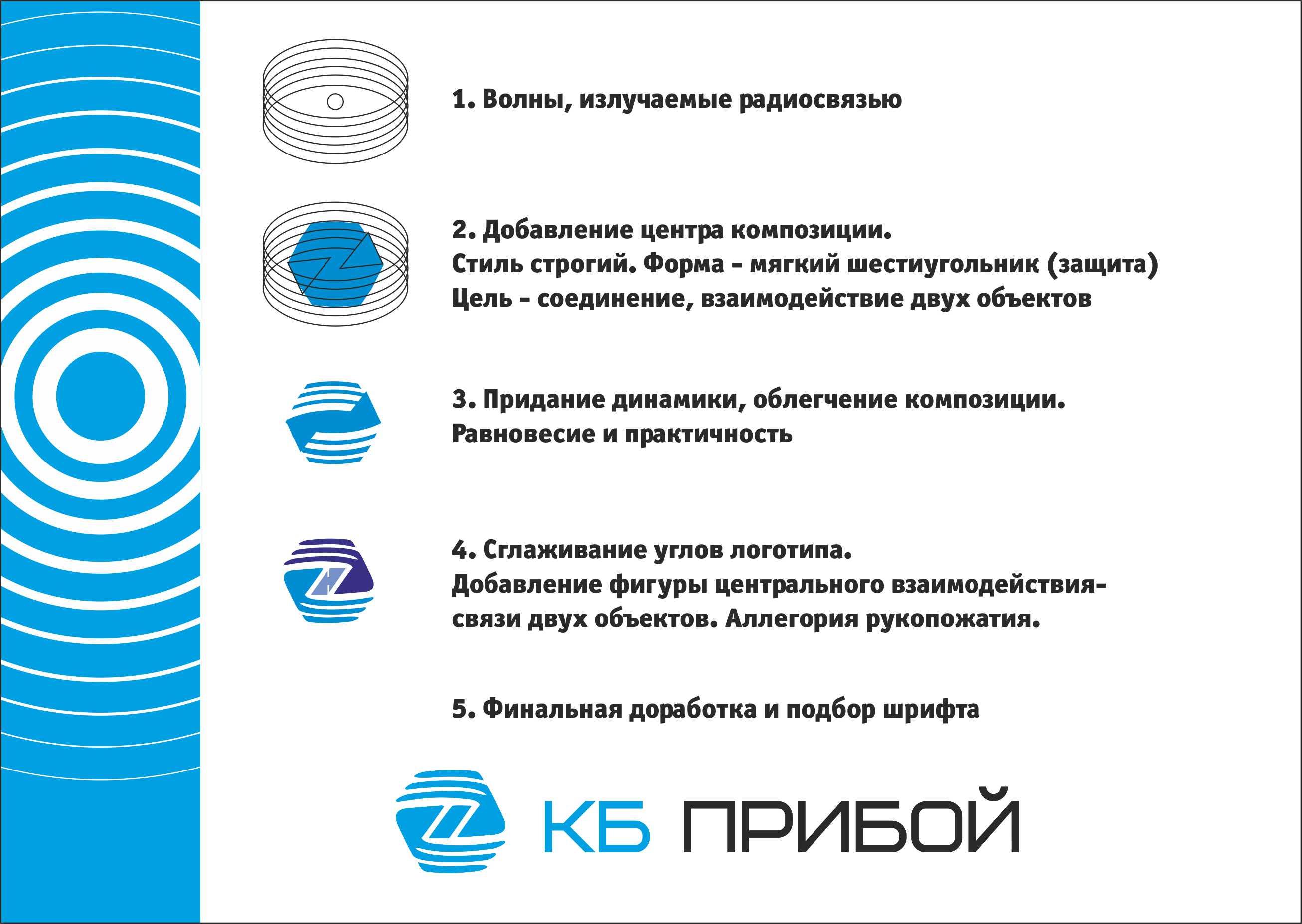 Разработка логотипа и фирменного стиля для КБ Прибой фото f_0435b240b6fad275.jpg