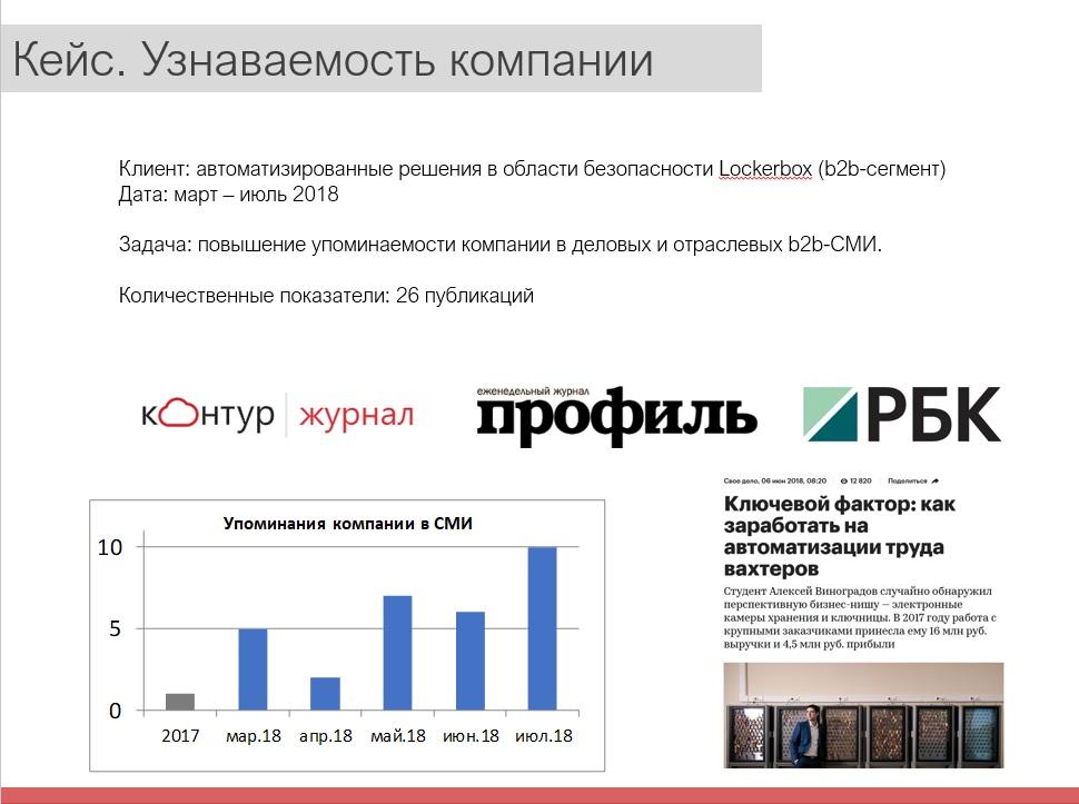 PR-продвижение b2b-бизнеса в СМИ (безопасность)
