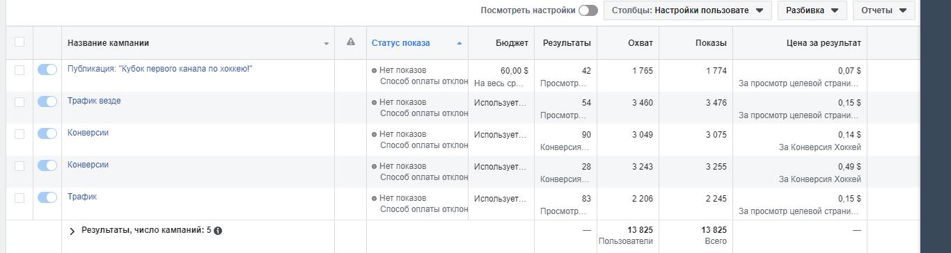 """Настройка рекламы для """"Кубок 1 канала по хоккею"""""""