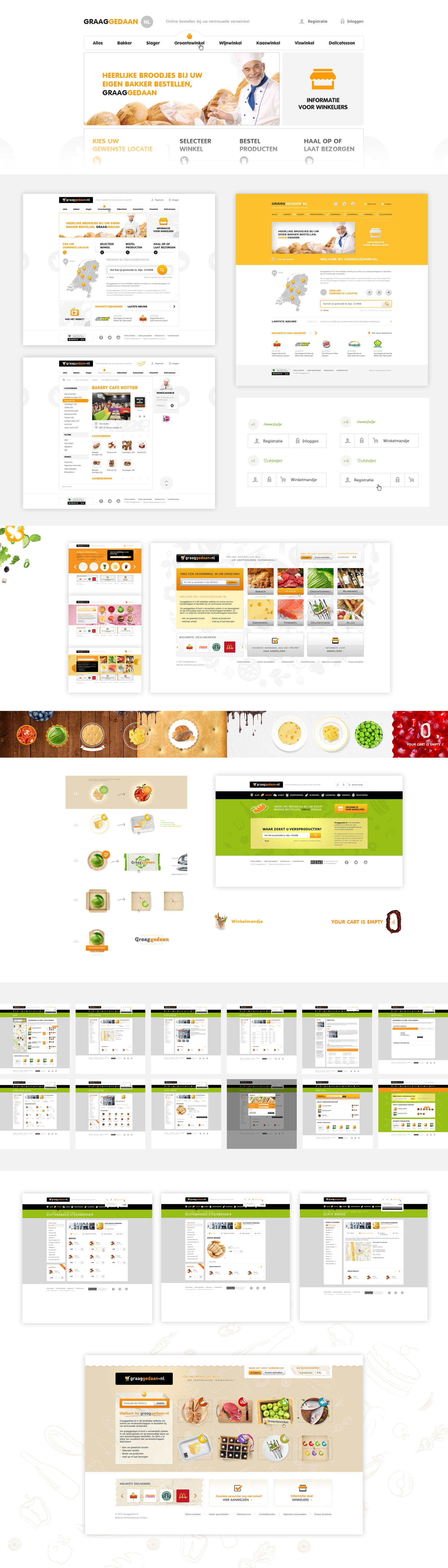 Каталог пищевых компаний