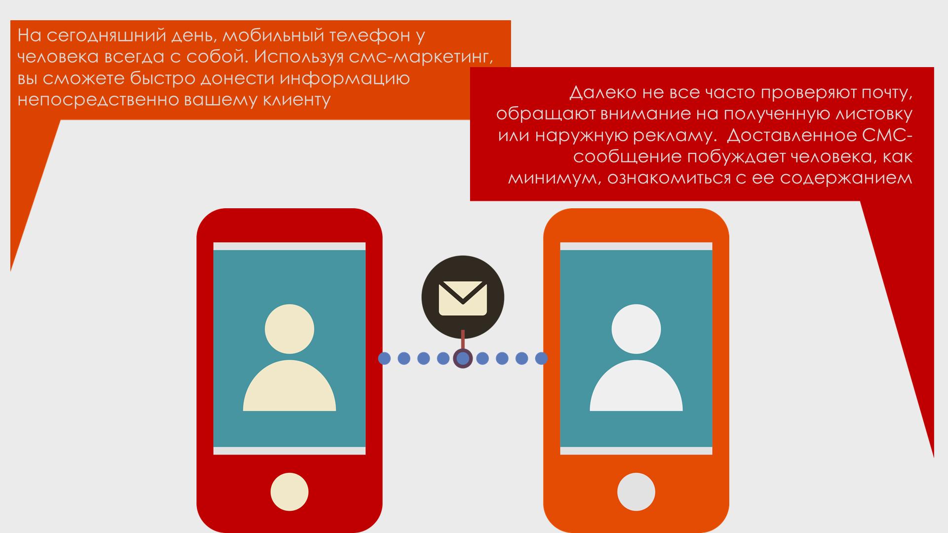 SMS сервис