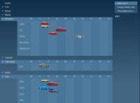 Auto chart