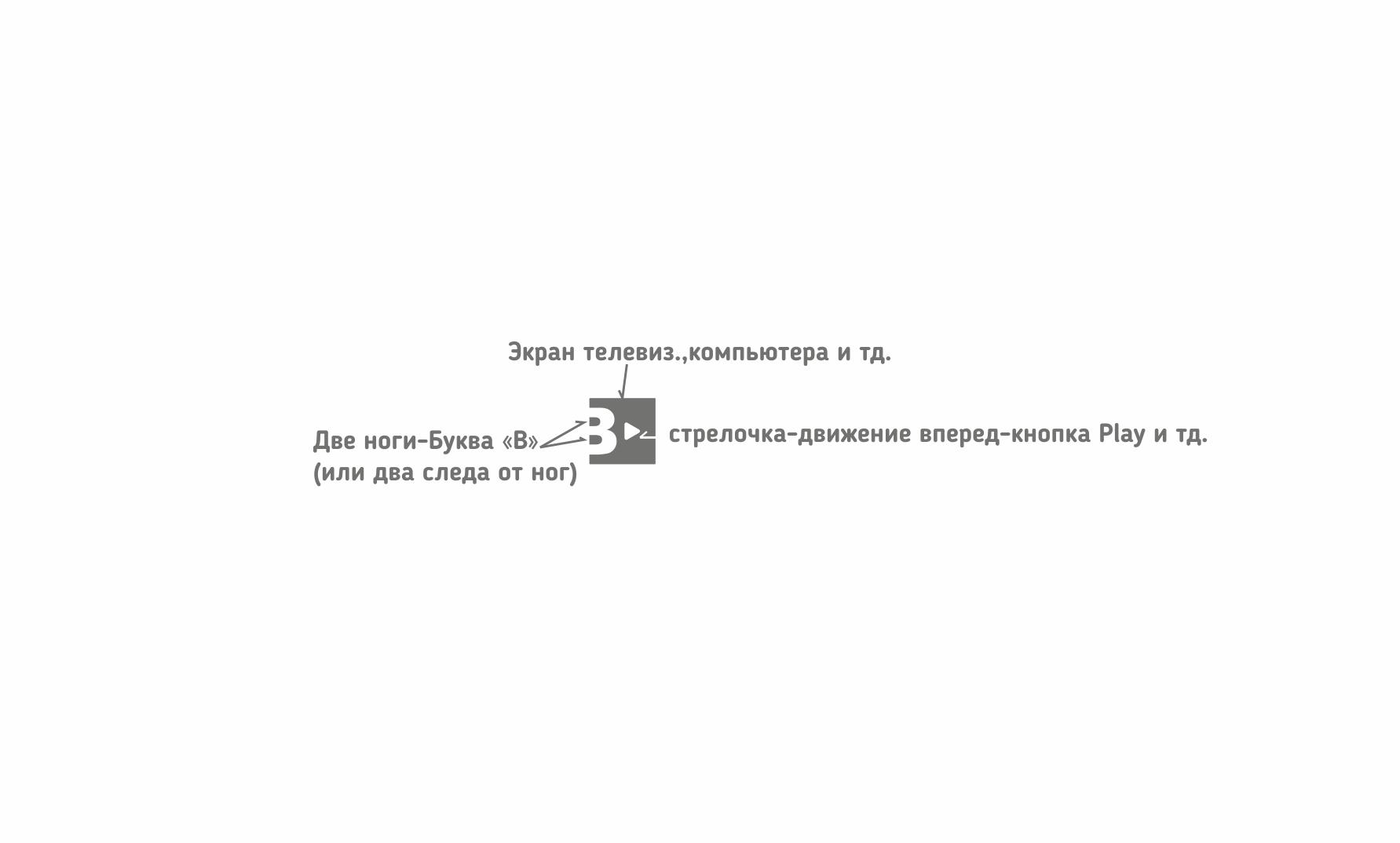 Разработка логотипа и иконки для Travel Video Platform фото f_1945c38c1b494a90.png