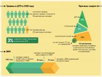 Инфографика по статье ВОЗ