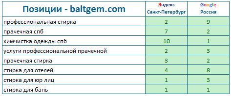 baltgem.com