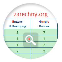 zarechny.org