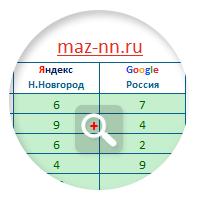 maz-nn.ru