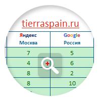 tierraspain.ru