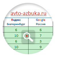 avto-azbuka.ru