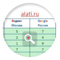 alati.ru