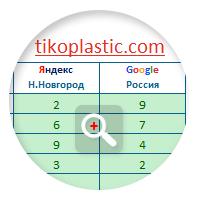 tikoplastic.com