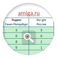 amiga.ru