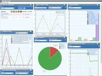 Разработка отчетов ssrs, дашбордов power bi, power view.