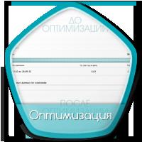 Оптимизация рекламной кампании Яндекс.Директ