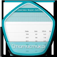 Статистика РК в Яндекс.Директ