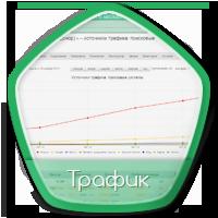 Статистика продвижения по трафику Ink-donor.ru