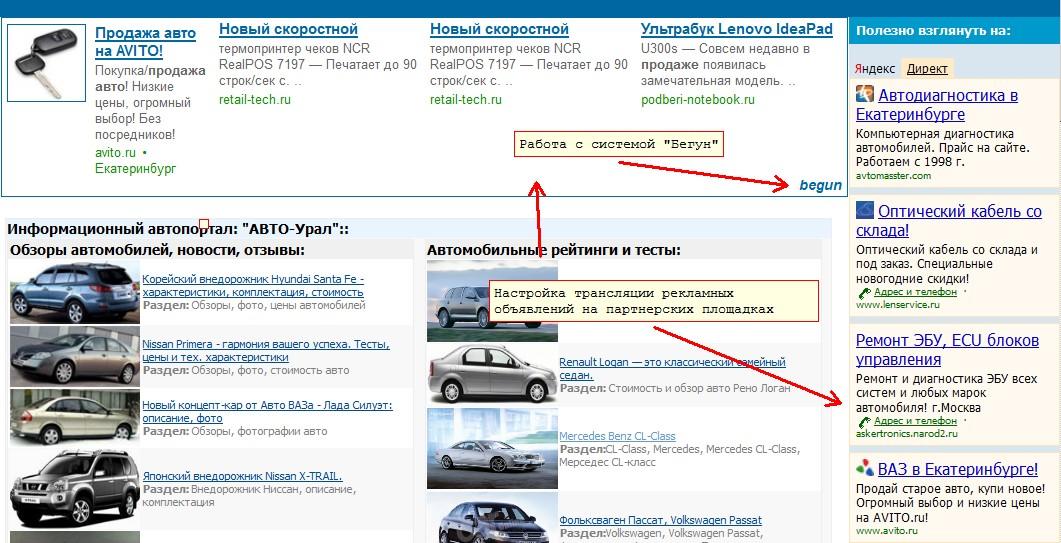 Профессиональное ведение Гугл Эд Вордс и Яндекс.Директ на партнерских площадках
