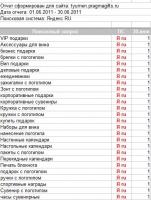 """""""Прагматика"""", оптимизация ТОП1"""