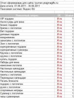 """Прагматика"", оптимизация сайта сувенирной продукции"