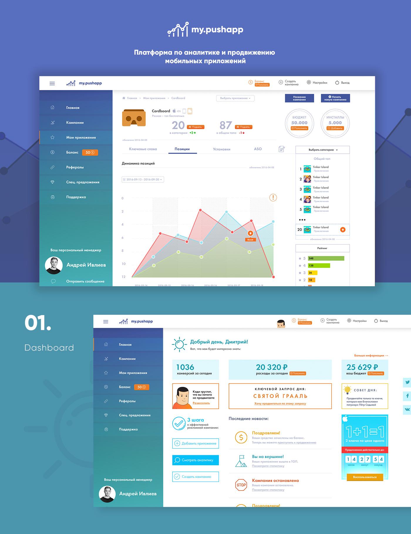 mypushapp Platform for mobile marketing UI UX