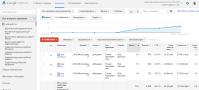 Google средний CTR 6%