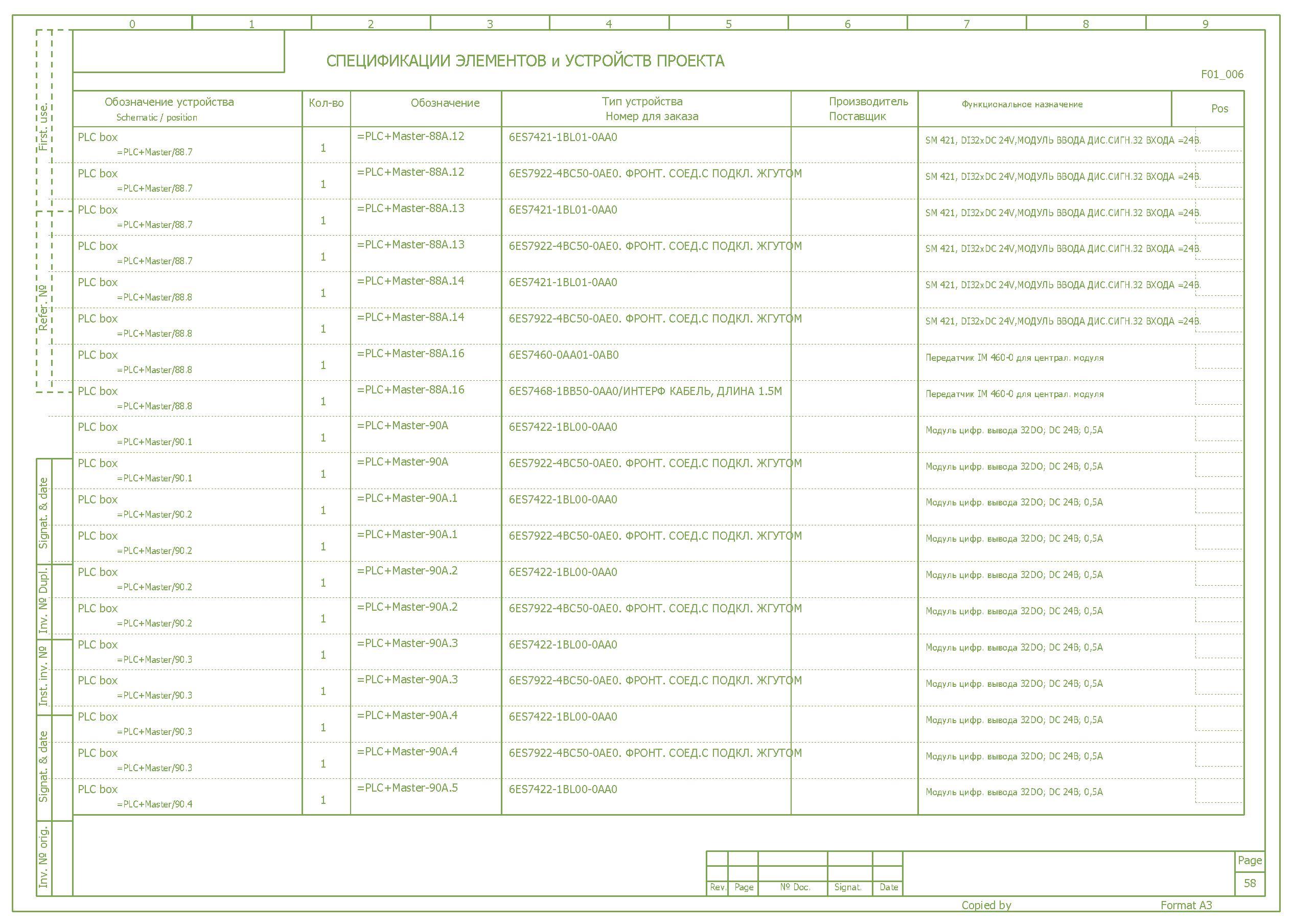 Линия сборки резинотканевых лент(от проекта до запуска). находится в эксплуатации по сег. день.