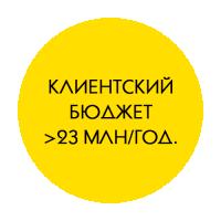 Более 23 000 000 руб. бюджет в управлении на площадке Яндекс Директ