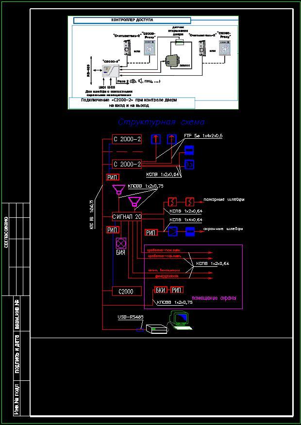 СС Структурная схема эл. соединений