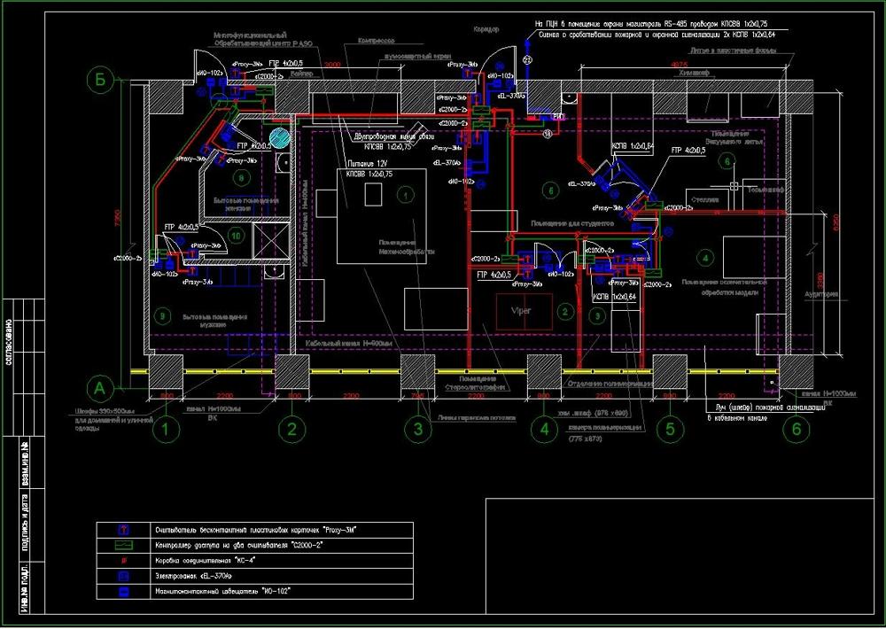 СС Система Контроля Управлением Доступом