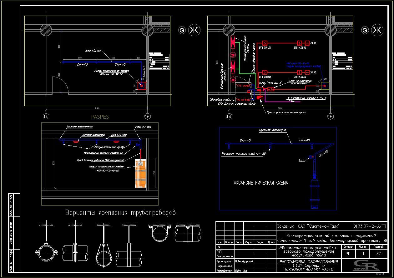 Газ 1.101Серверная Технологическая Часть