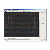SDK для обработки цифровых сигналов