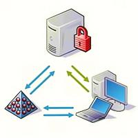 SDK для передачи секретной информации