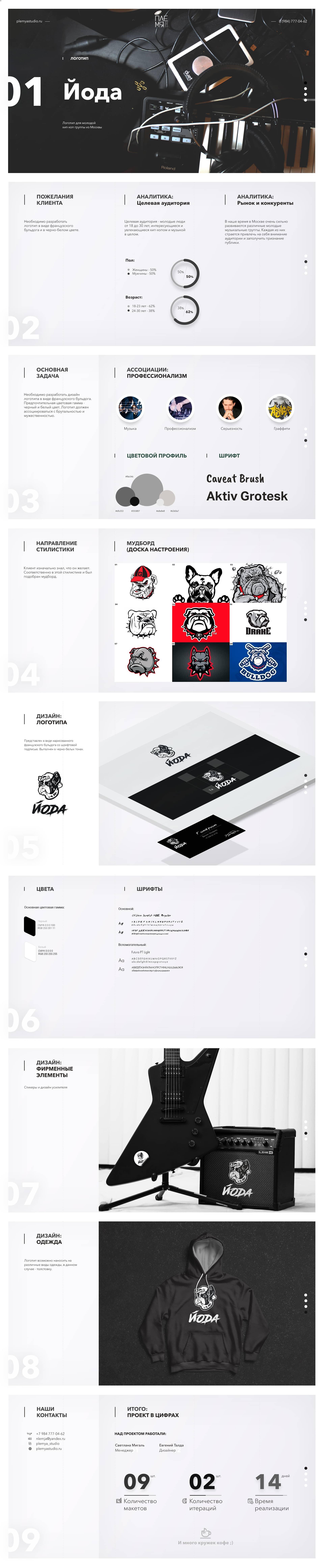 Разработка дизайна логотипа для компании Йода