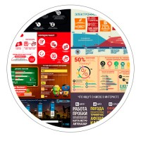 Сборник инфографик за 2015 год