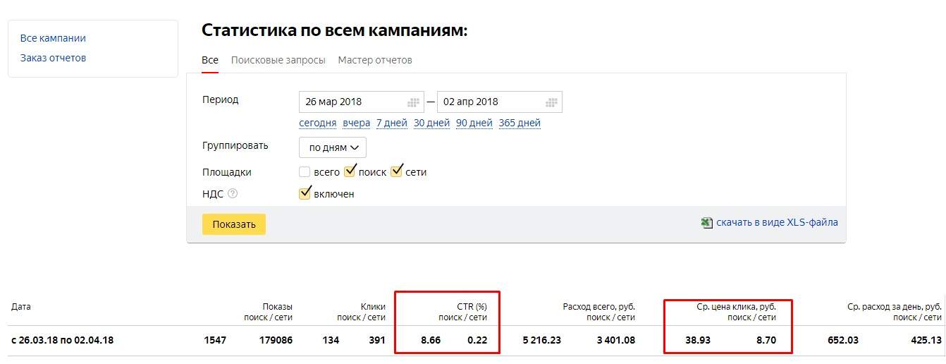 """Реклам в Яндекс Директ """"Продажа тягачей"""""""