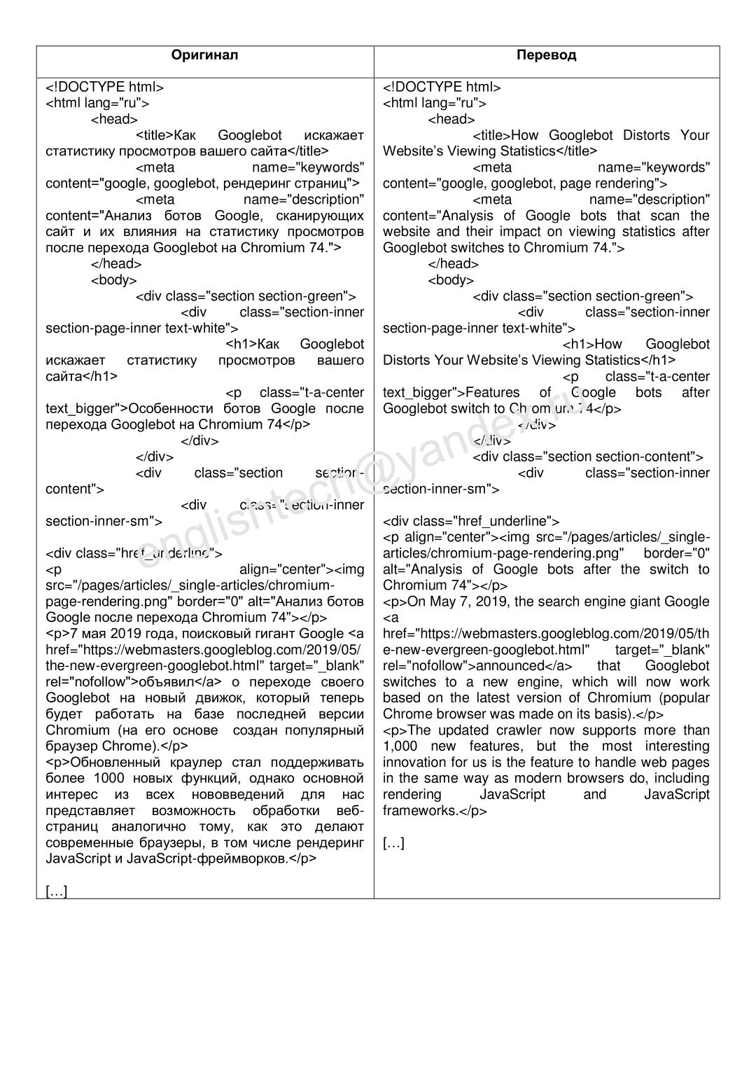Код php статьи по ботам Google с сохранением тегов (Ru-En)