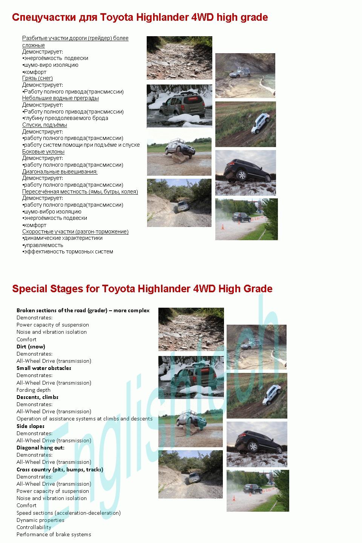 Презентация для тест-драйва новой модели Toyota