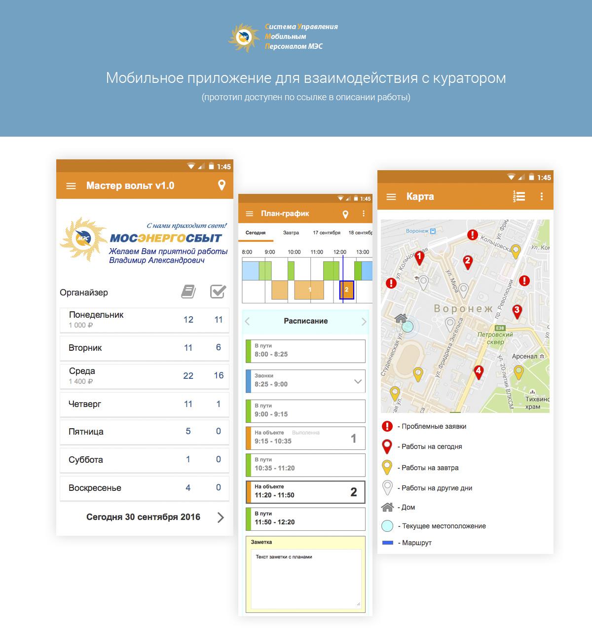 Мобильное приложение по управлению персоналом